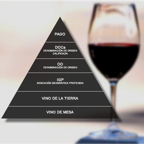 diferencias denominaciones origen pagos vinos de la tierra