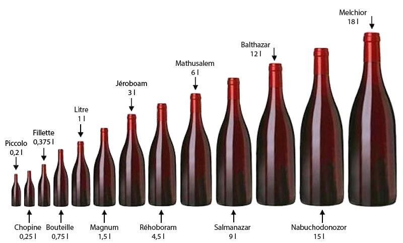 tamano botellas de vino