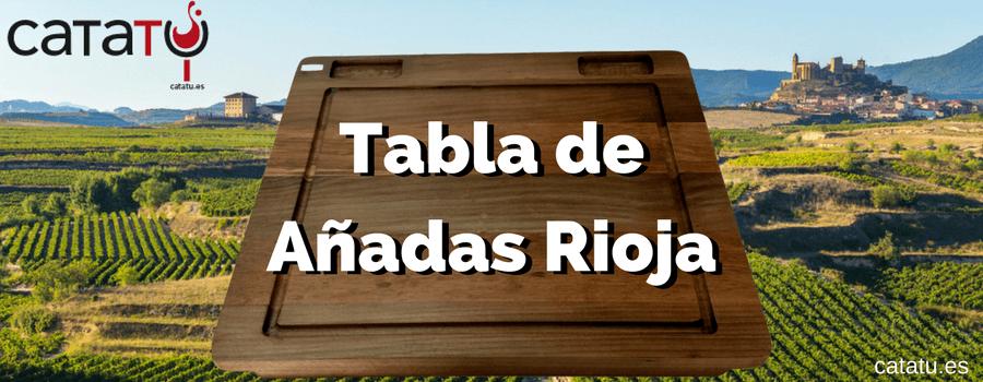 Tabla De Anadas Rioja